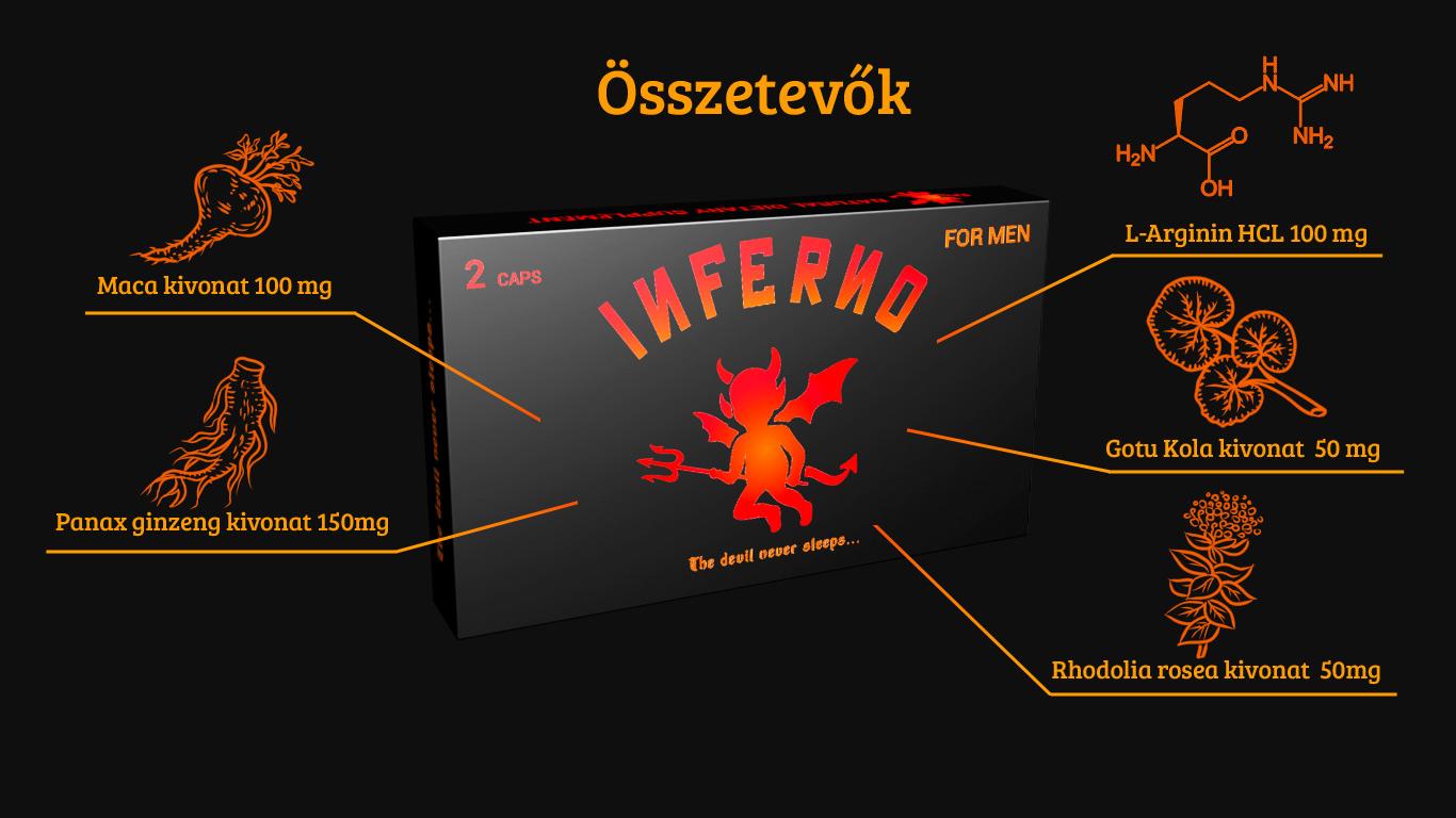 Inferno for men alkalmi potencianövelő összetevői
